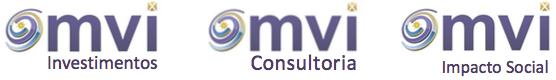 MVI Bank